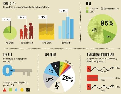 infografia-sobre-infografias